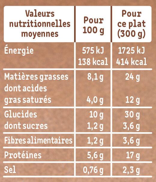 La tartiflette au Reblochon cuisinée aux petits oignons - Informations nutritionnelles - fr