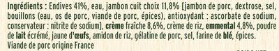 Les Endives au Jambon sauce onctueuse à la crème - Ingrédients - fr