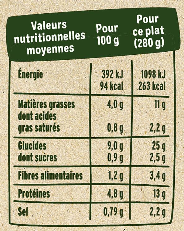 Poulet pommes de terre Rôtis - Valori nutrizionali - fr
