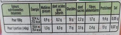 Tagliatelles aux tomates - Informations nutritionnelles - fr
