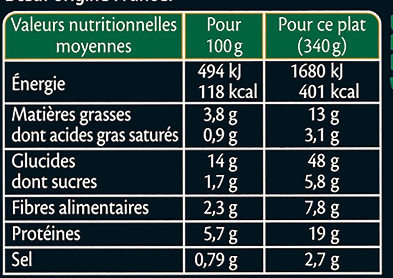 Chorizo doux farfalles et piperade basque - Voedingswaarden - fr