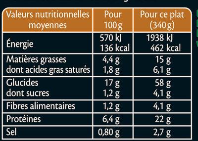 Poulet à l'orientale semoule aux légumes sauce blanche - Valori nutrizionali - fr