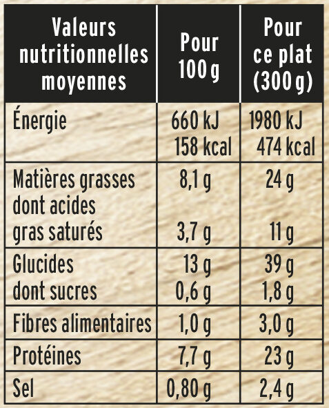 Le colombo de Poulet et son riz long - Valori nutrizionali - fr