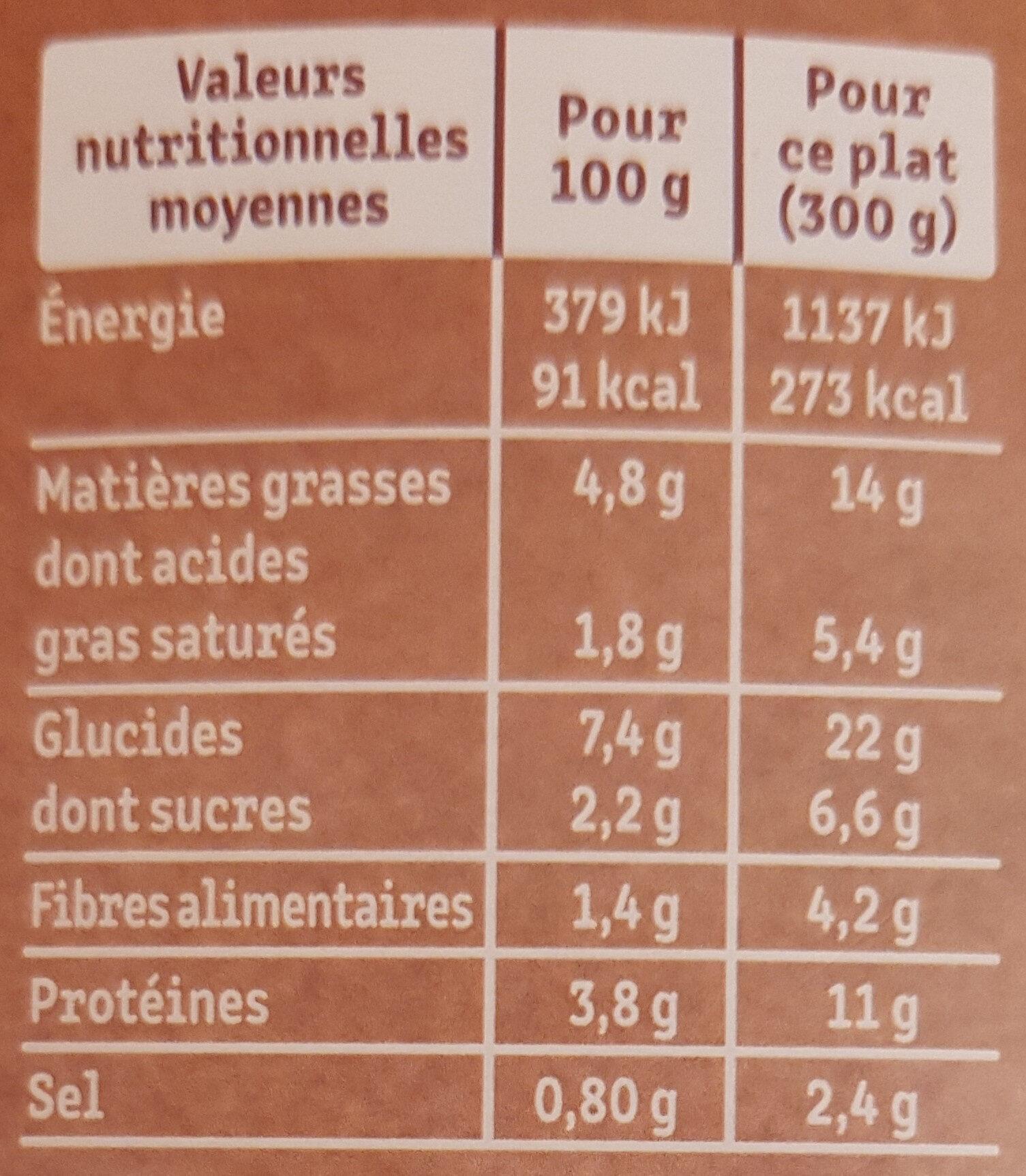 Le Gratin à la provençale pecorino & herbes de provence - Valori nutrizionali - fr