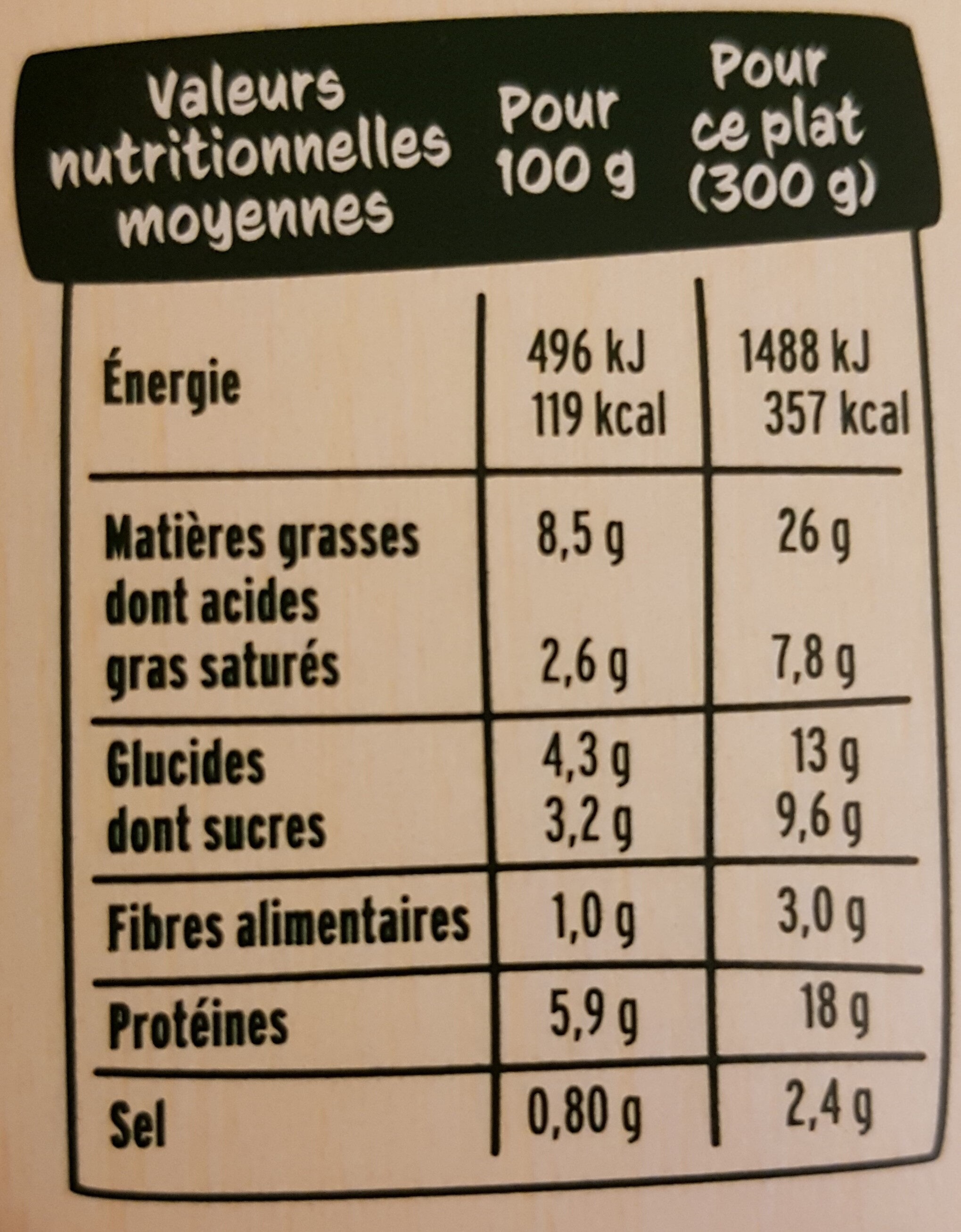 La Moussaka Boeuf & Aubergines avec une touche de menthe douce - Informations nutritionnelles - fr
