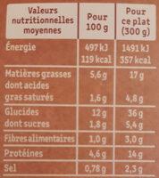 Le Gratin de Morue Parmentier purée à la crème fraîche - Nutrition facts - fr