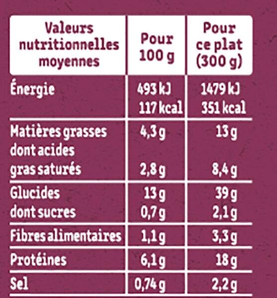 Le Poisson au lait de coco et son duo de riz - Informations nutritionnelles - fr
