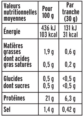 Blanc de poulet - tranches fines - 25% de sel* - 100% filet ** -  8 tranches fines - Nutrition facts