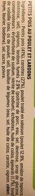 Poulet et Petits pois et Lardons - Ingredients