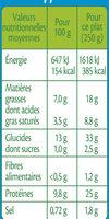 Filet de Lieu Sauce au Beurre Blanc et Riz aux petits légumes - Voedingswaarden - fr