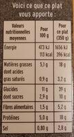 Tajine de boeuf aux légumes du soleil - Informations nutritionnelles - fr