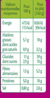 Tajine de boeuf aux légumes du soleil - Informations nutritionnelles
