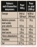 Escalope Milanaise et Spaghetti Tomate - Nutrition facts