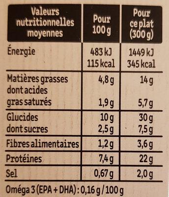 Filet de Saumon Purée de Brocolis - Informazioni nutrizionali - fr