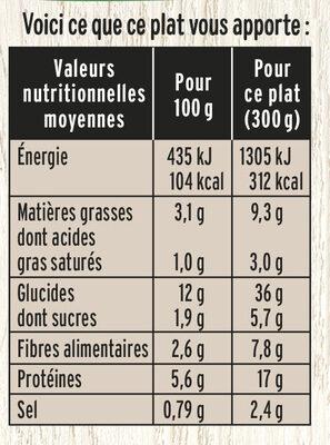 Chilli con Carne Riz Blanc - Informations nutritionnelles