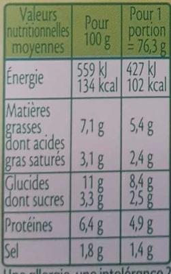 Le Cœur Frais Fromage Ail et Fines Herbes - Nutrition facts - fr