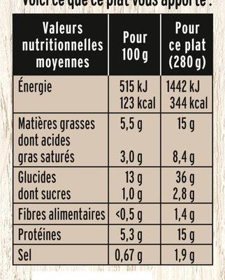 Risotto au poulet aux cèpes - Nutrition facts