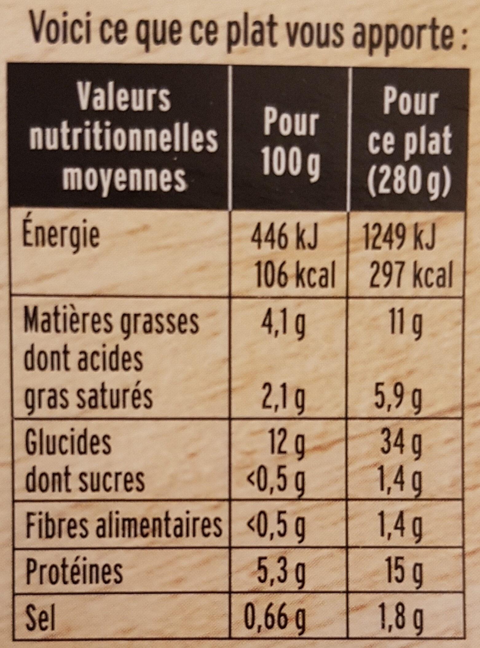 Risotto au Poulet aux Cèpes - Voedingswaarden - fr