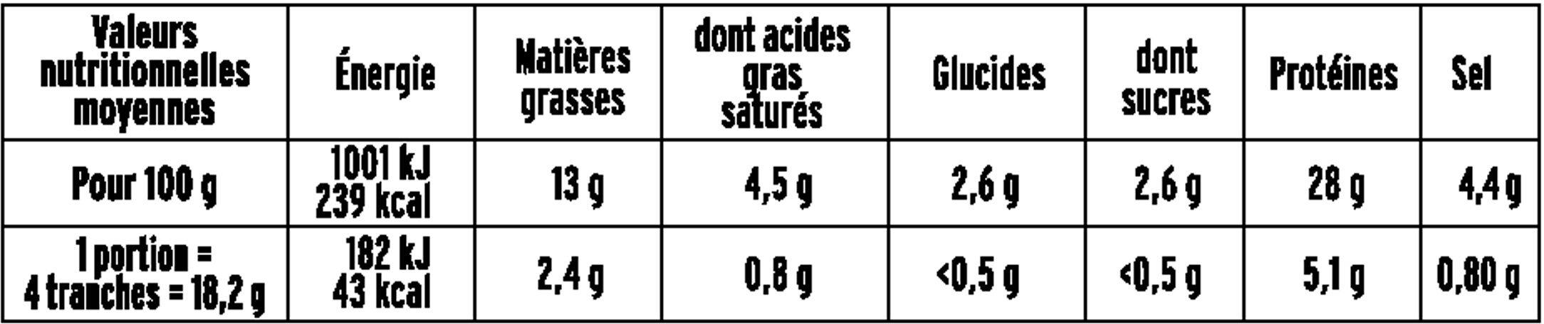 Saucisson de Dinde HALAL - 22 tranches environ - Nutrition facts - fr