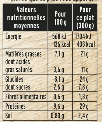 Parmentier de Jambon Emmental Gratiné - Informations nutritionnelles - fr
