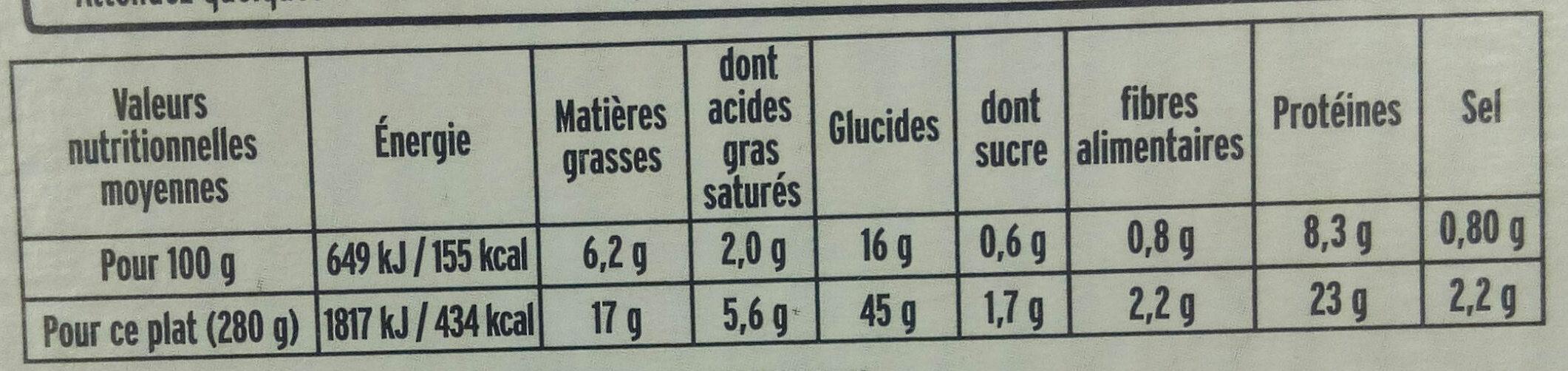 Poulet émincé, pâtes et sauce au champignons - Informations nutritionnelles