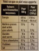 Petites Gambas Concassé de Tomates Tagliatelles au Basilic - Пищевая и энергетическая ценность