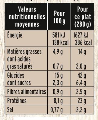 Petites gambas concassée de tomates, tagliatelles au basilic - Información nutricional