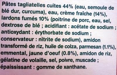 Sur le Pouce ! : Tagliatelles à la carbonara - Ingrédients - fr