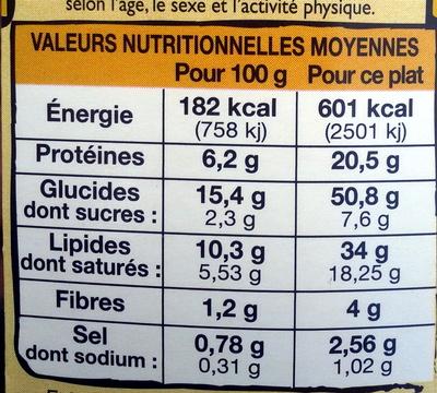 Sur le Pouce ! : Tagliatelles à la carbonara - Informations nutritionnelles - fr