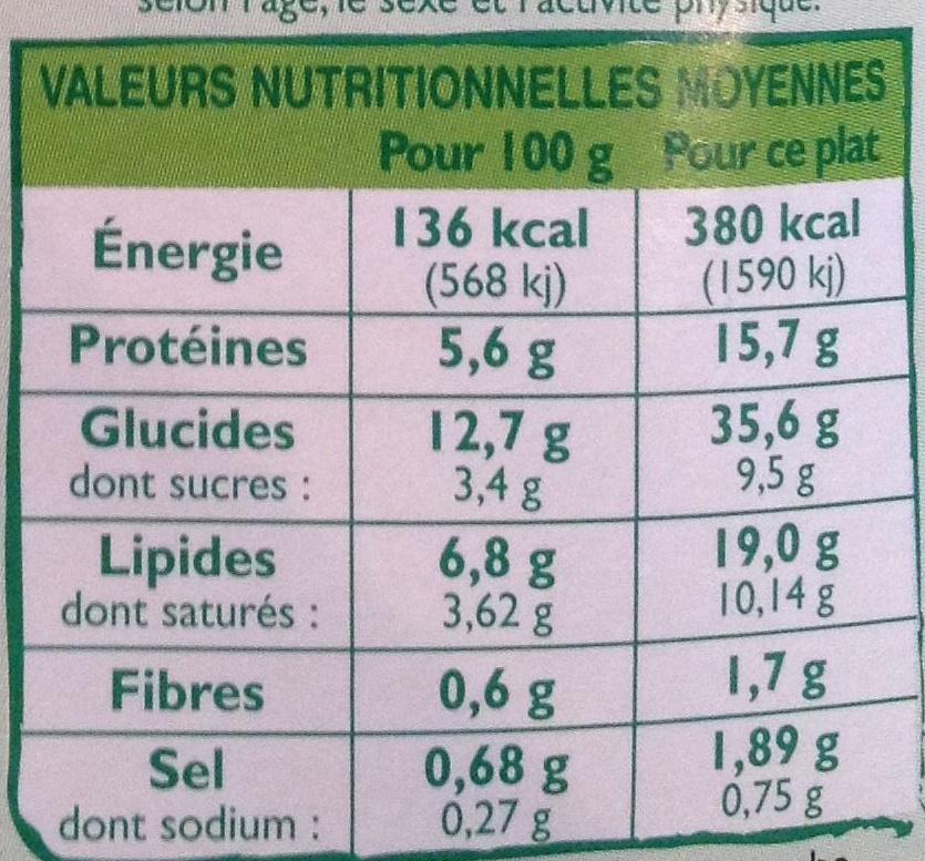 Saumon et risotto à la florentine - Informations nutritionnelles
