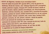 Couscous à la Marocaine - Ingredients