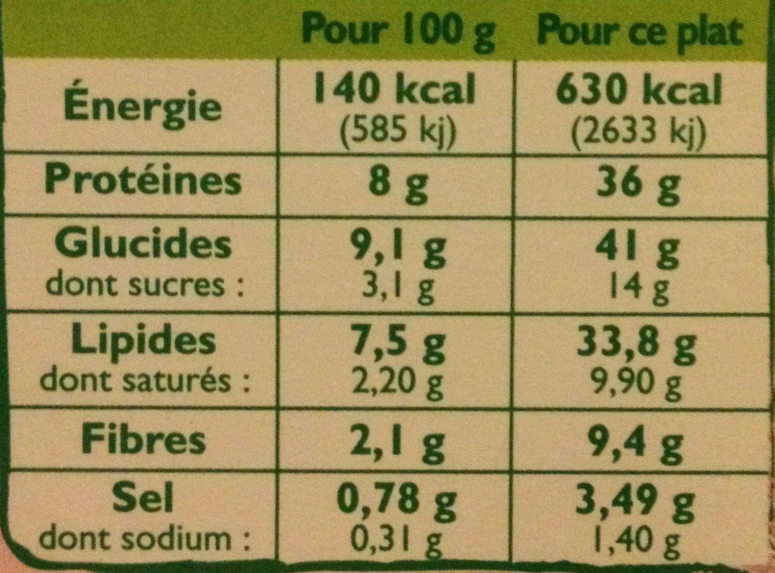 Couscous à la Marocaine - Nutrition facts
