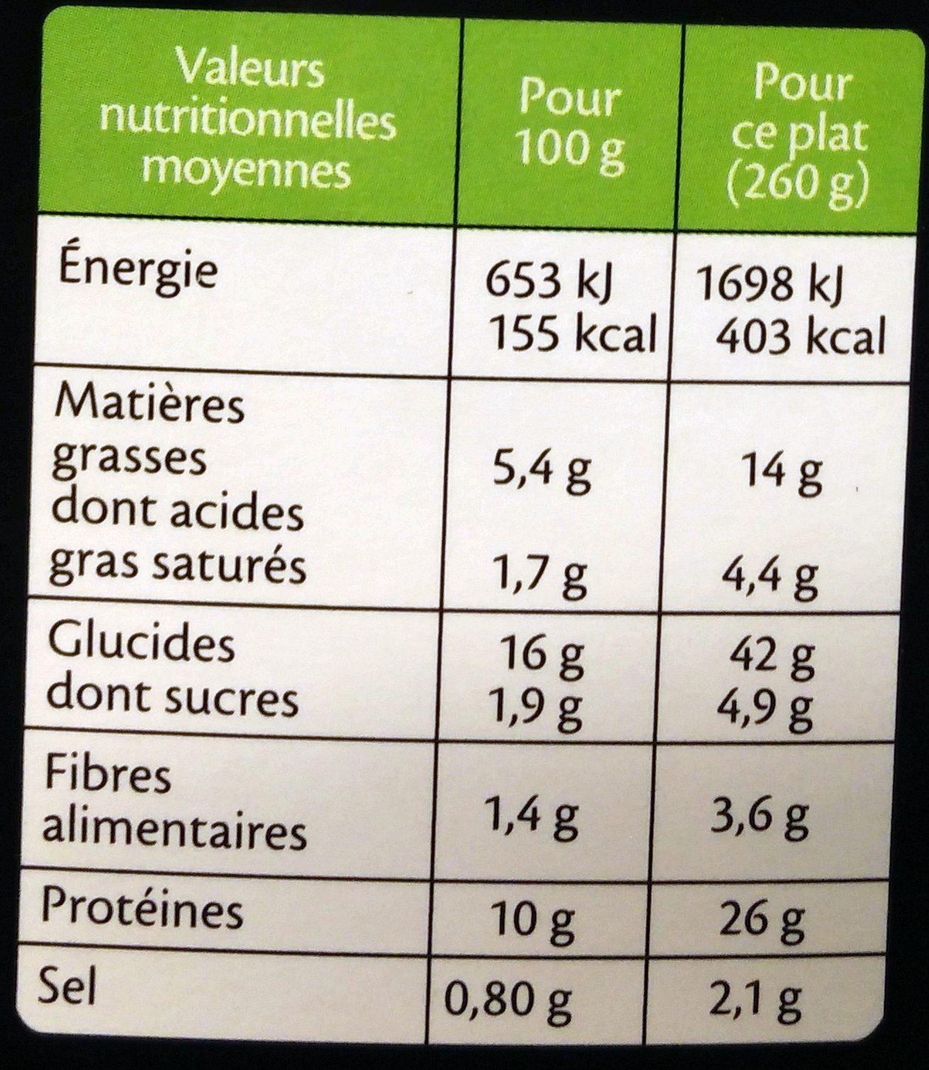 Poulet sauté & ses fins spaghetti au Basilic - Informations nutritionnelles