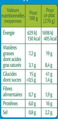 St-Jacques aux Petits Légumes et Riz de Camargue - Informations nutritionnelles