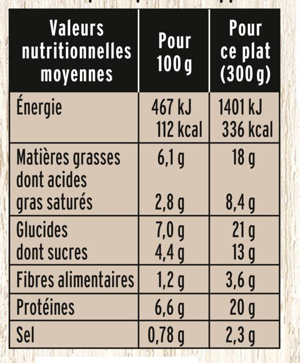 Gratin de courgettes au boeuf - Informations nutritionnelles