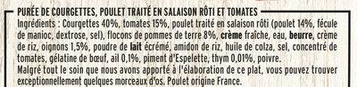 Poulet, Purée de Courgettes et concassé de tomates - Ingrédients - fr