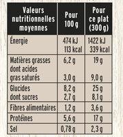 Poulet, Purée de Courgettes et concassé de tomates - Informations nutritionnelles