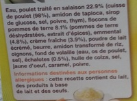 Parmentier de Poulet Rôti - Ingrédients - fr