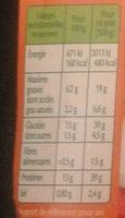 Filet de poulet et pommes de terre à la sarladaise - Nutrition facts