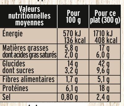 Courgettes farcies & semoule méridionale - Voedingswaarden - fr