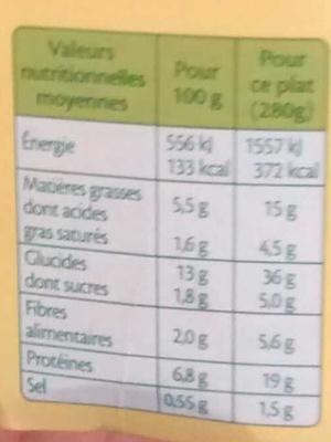 Poulet rôti & potatoes sauce blanche - Nutrition facts