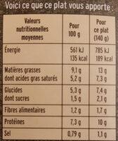 Cassolette St-Jacques Poireaux et Champignons - Informations nutritionnelles - fr