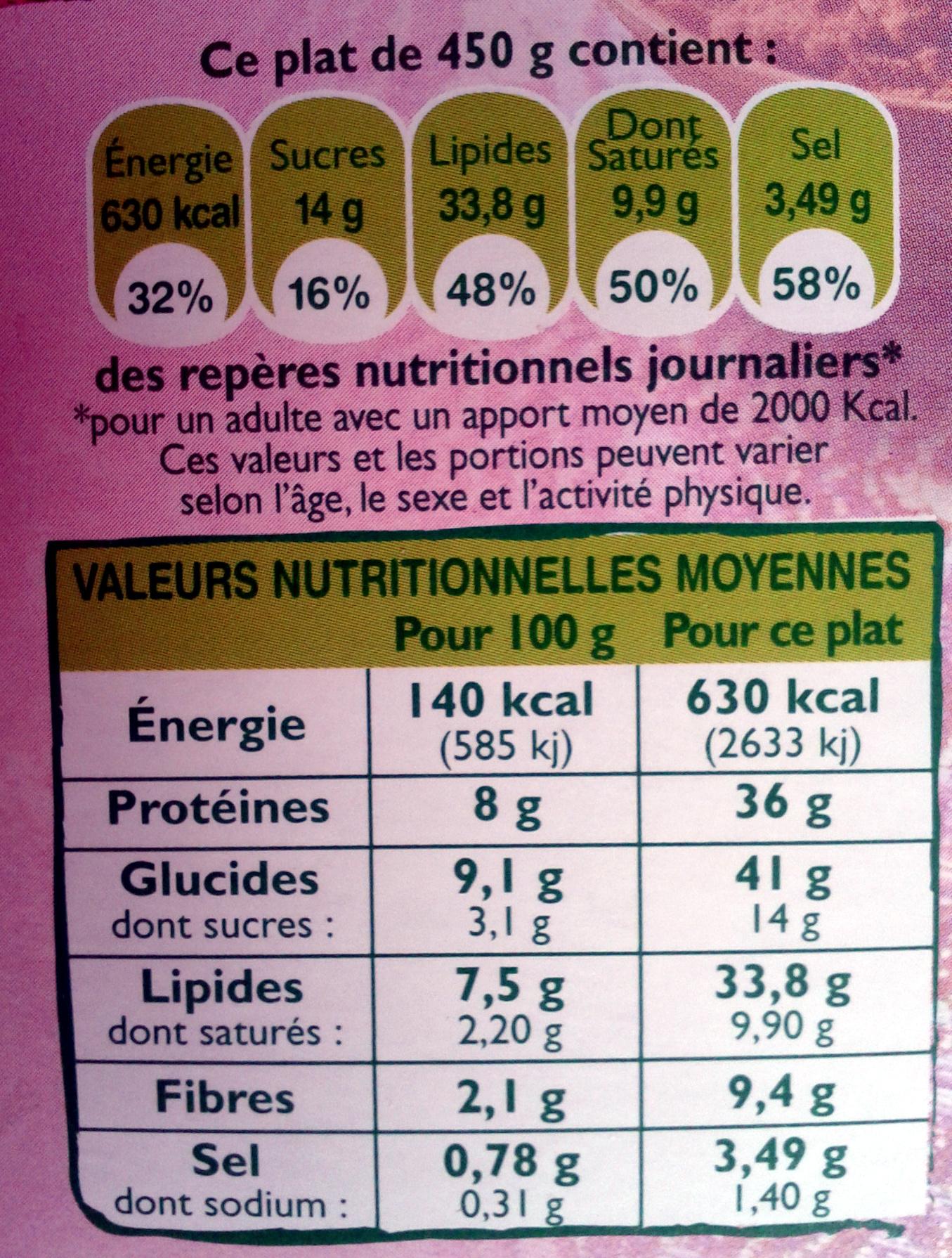 couscous à la Marocaine et ses petits légumes - Informations nutritionnelles