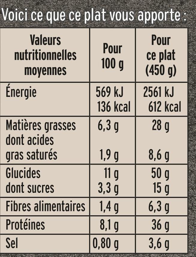 Couscous à la marocaine - Información nutricional