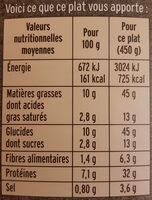 Couscous à la marocaine - Informations nutritionnelles - fr
