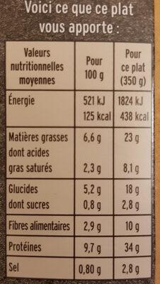 Le Petit Salé et ses Lentilles Vertes de Vendée - Valori nutrizionali - fr