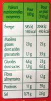 Petit Salé aux lentilles vertes - Información nutricional