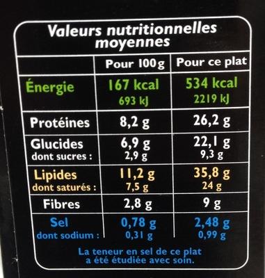 Le fameux parmentier de canard - Informations nutritionnelles - fr