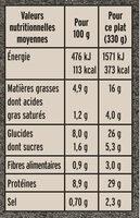 Brandade de Morue à la Crème Fraîche - Informations nutritionnelles - fr
