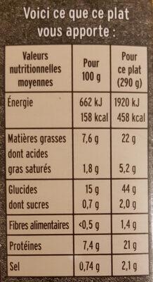 Saumon à l'oseille Riz Basmati - Voedingswaarden - fr